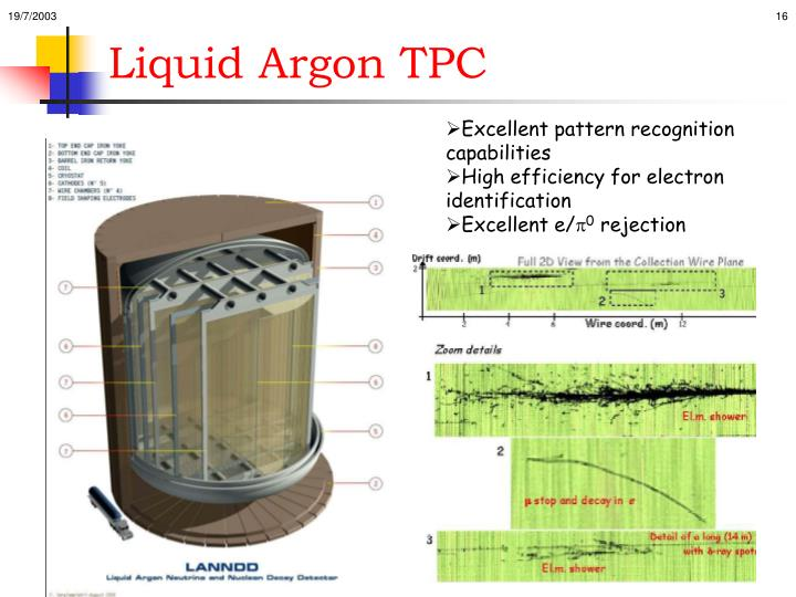 Liquid Argon TPC