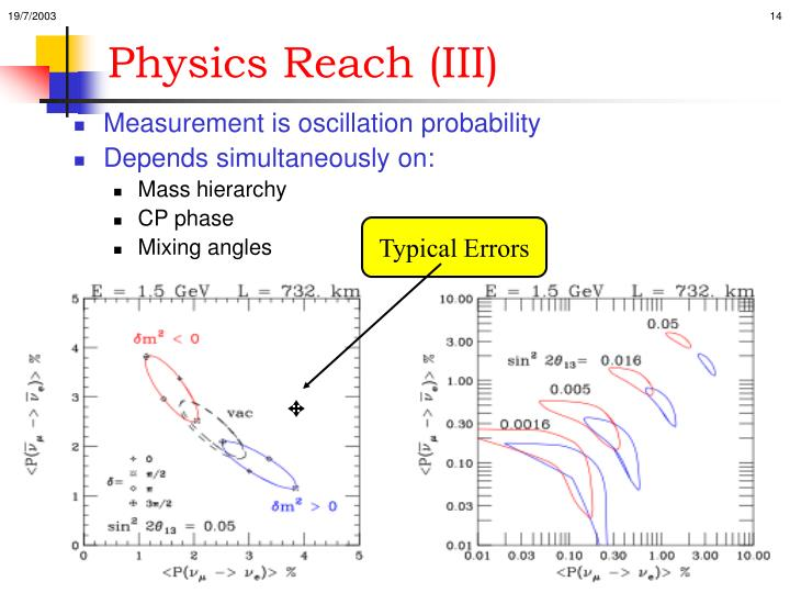 Physics Reach (III)