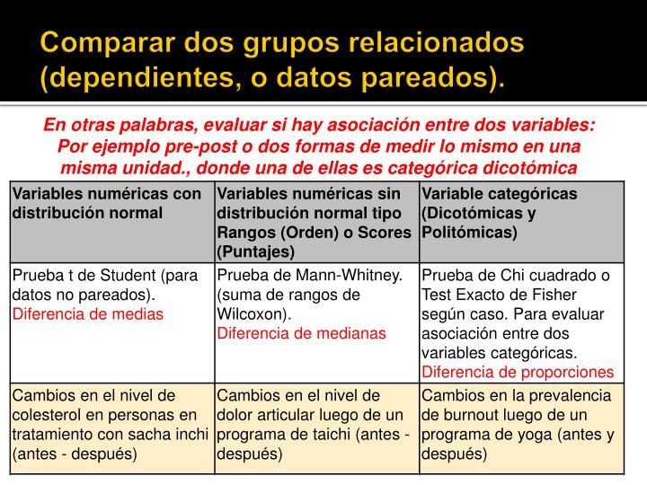 Comparar dos grupos