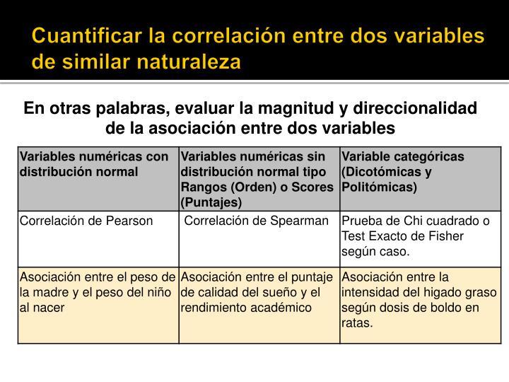 Cuantificar la correlación entre dos variables de similar naturaleza