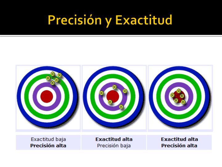 Precisión y Exactitud