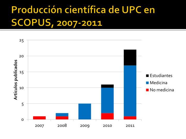 Producción científica de UPC en SCOPUS, 2007-2011