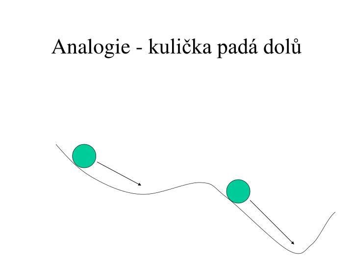 Analogie - kulička padá dolů