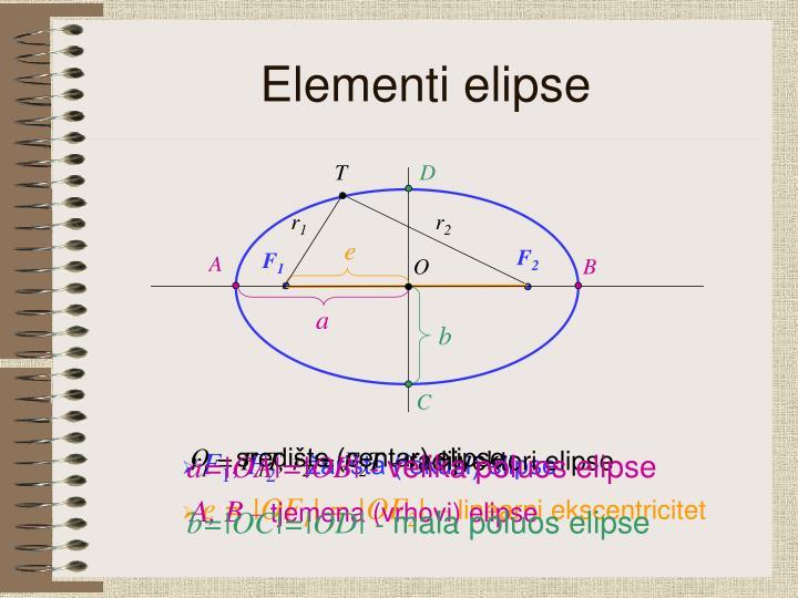 Elementi elipse