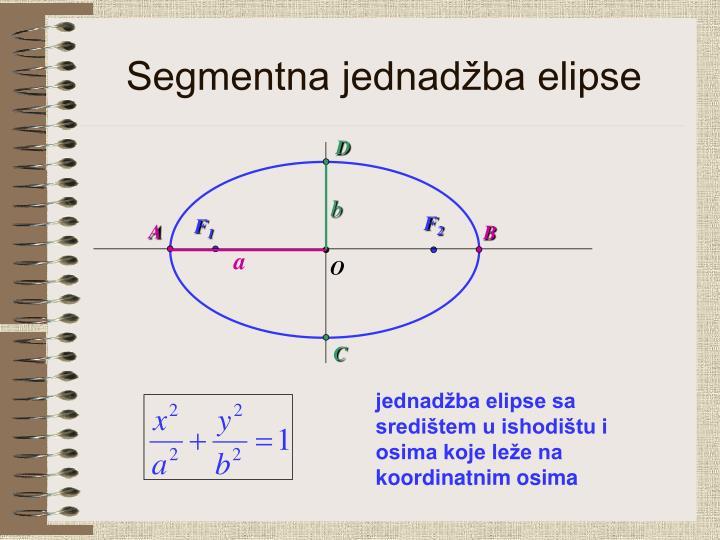 Segmentna jednadžba elipse