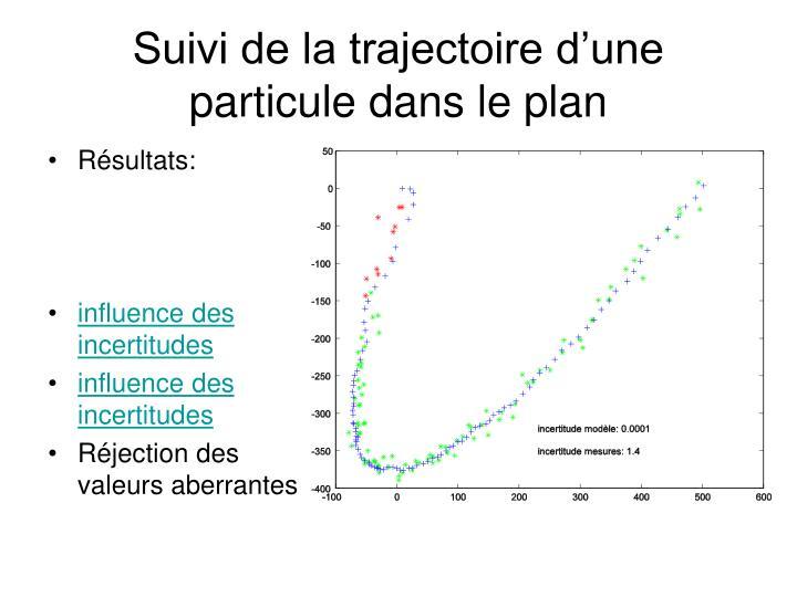 Suivi de la trajectoire d'une particule dans le plan