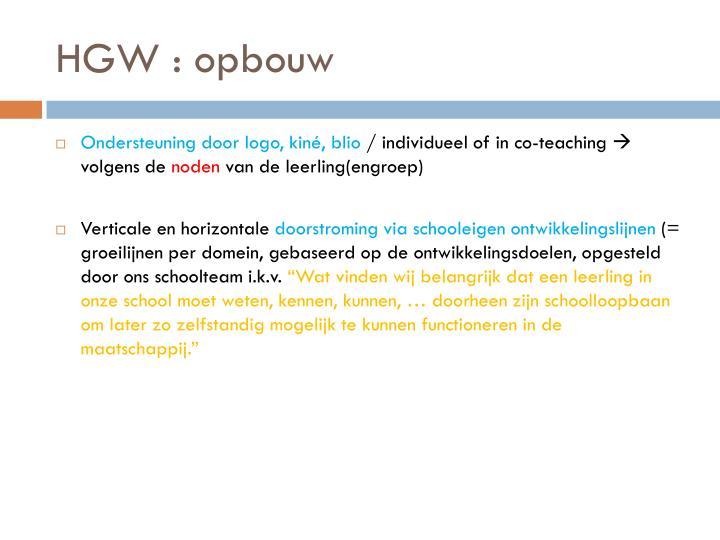 HGW : opbouw