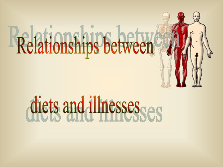 Relationships between