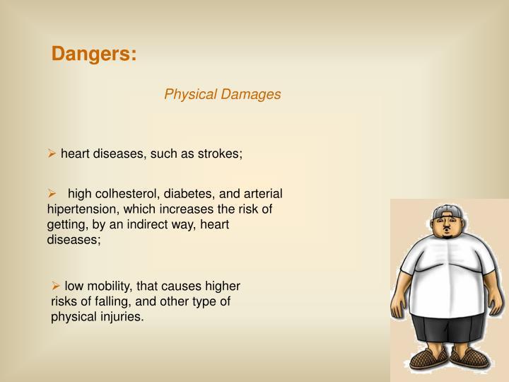 Dangers: