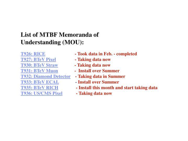 List of MTBF Memoranda of