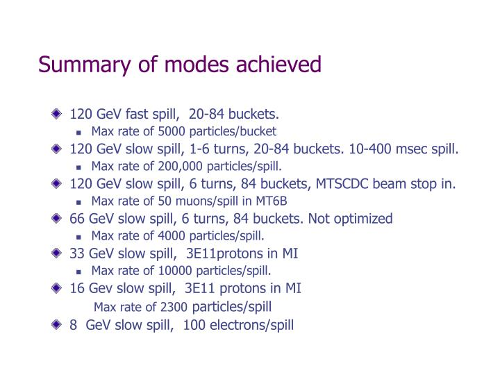 Summary of modes achieved