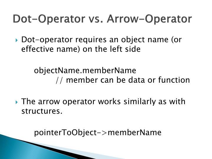 Dot-Operator