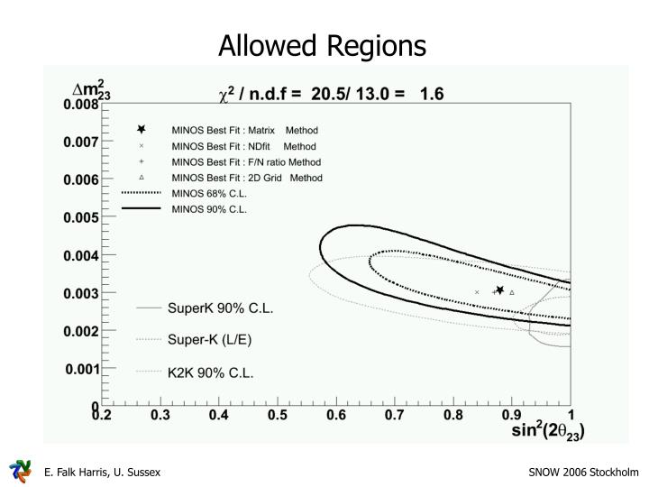 Allowed Regions