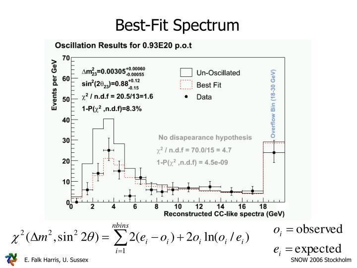 Best-Fit Spectrum