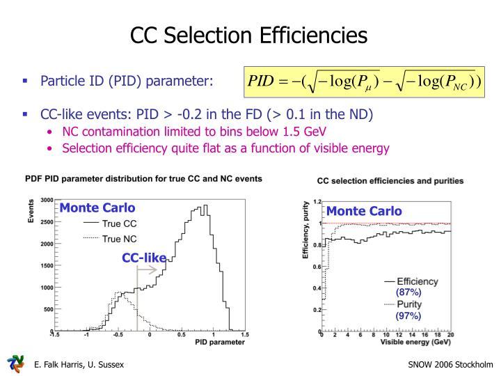 CC Selection Efficiencies
