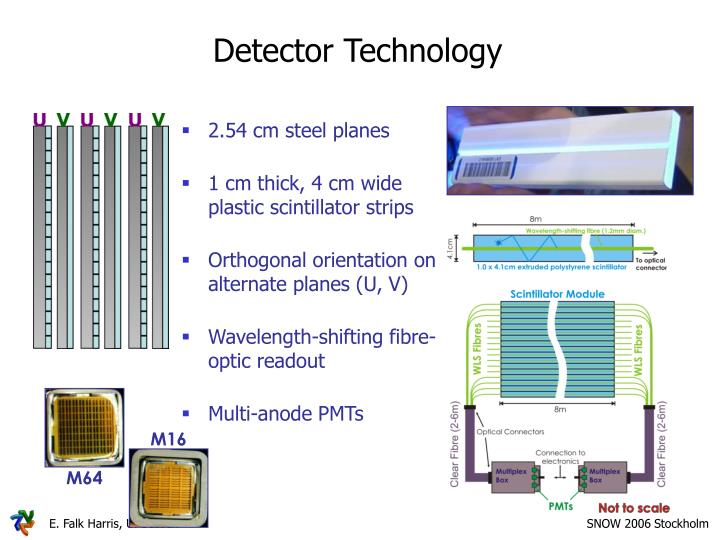 Detector Technology
