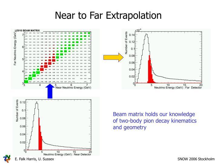 Near to Far Extrapolation