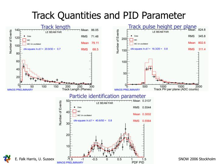 Track Quantities and PID Parameter