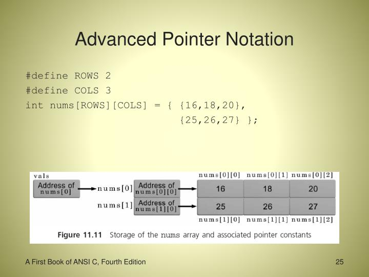 Advanced Pointer Notation