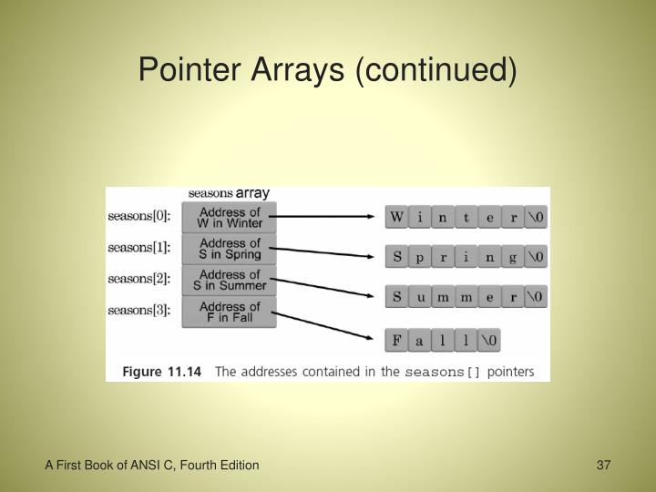 Pointer Arrays (continued)