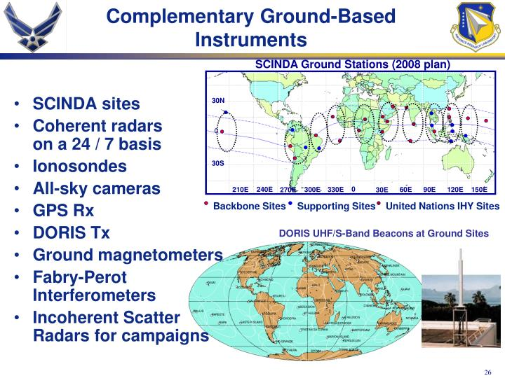 Complementary Ground-Based Instruments