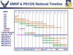 dmsp pecos notional timeline
