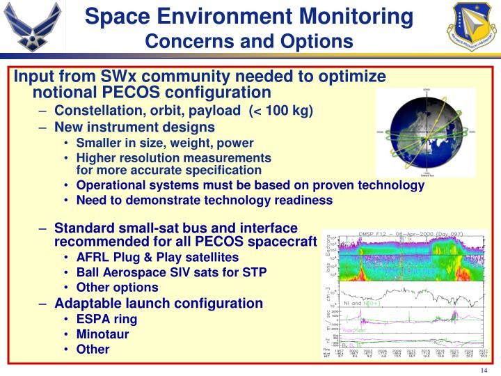 Space Environment Monitoring