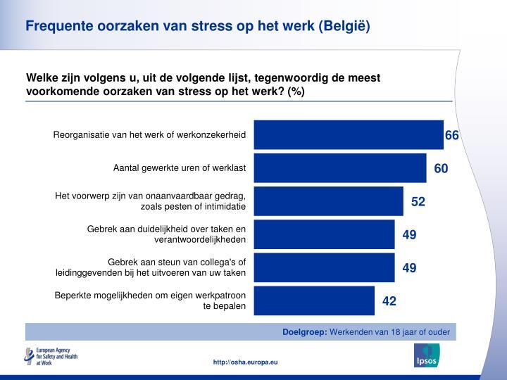 Frequente oorzaken van stress op het werk (België)