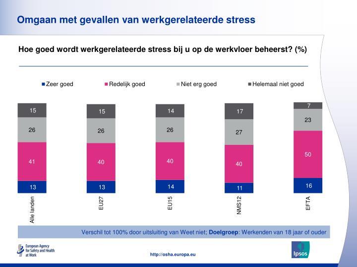 Omgaan met gevallen van werkgerelateerde stress