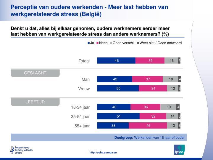 Perceptie van oudere werkenden - Meer last hebben van werkgerelateerde stress (België)