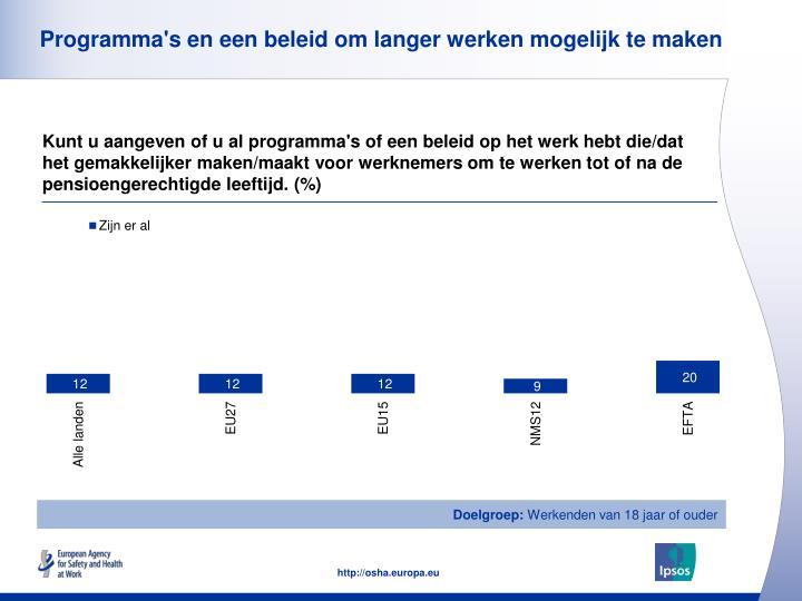 Programma's en een beleid om langer werken mogelijk te maken