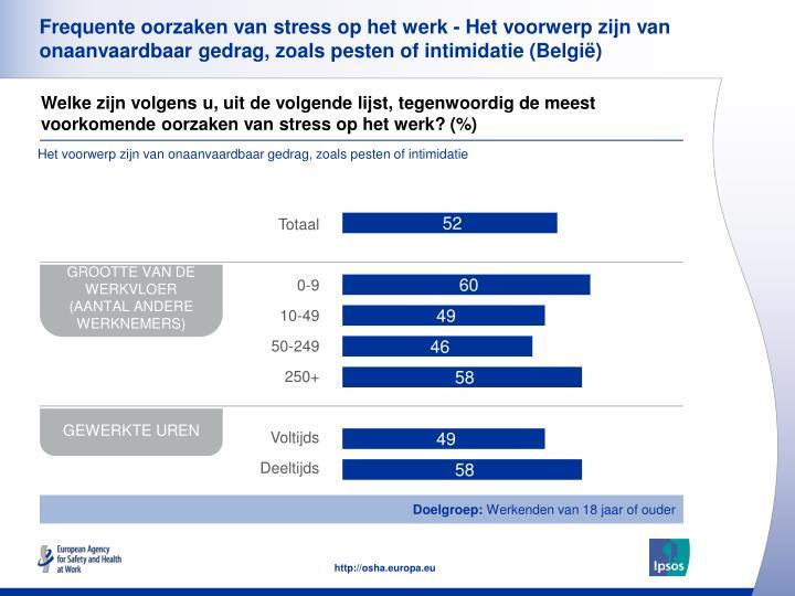 Frequente oorzaken van stress op het werk - Het voorwerp zijn van onaanvaardbaar gedrag, zoals pesten of intimidatie (België)