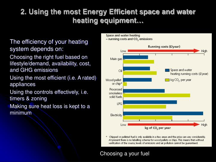 2. Using the most Energy Efficient space and water heating equipment…