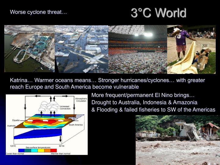3°C World