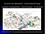 so what s the alternative decentralised energy