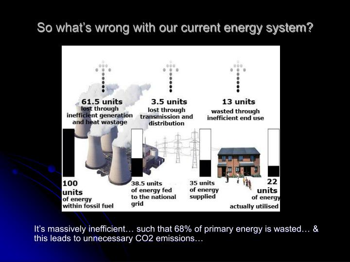 So what's wrong with our current energy system?