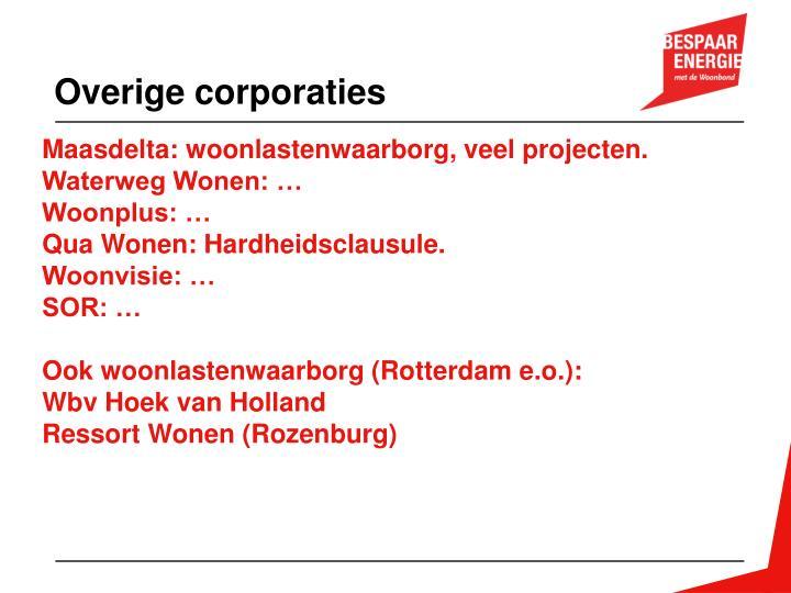 Overige corporaties