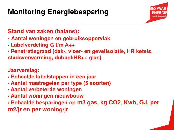 Monitoring Energiebesparing