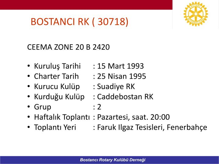 BOSTANCI RK ( 30718)