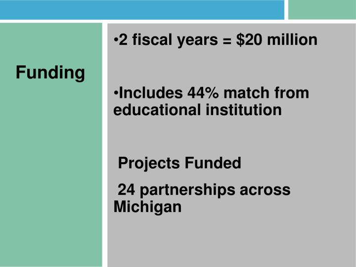 2 fiscal years = $20 million