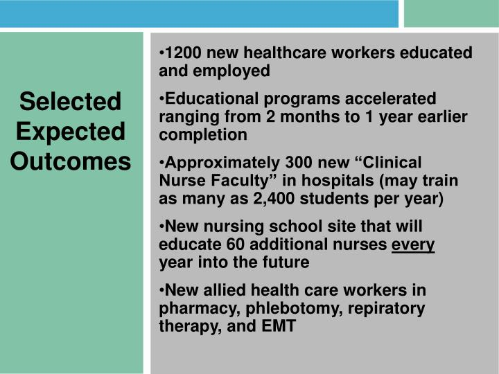 1200 new healthcare workers educated and employed