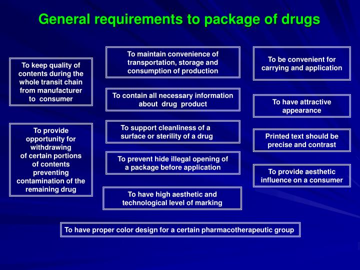 General requirements to package of drugs