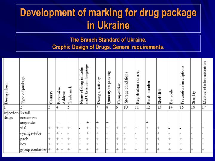 Development of marking for drug package