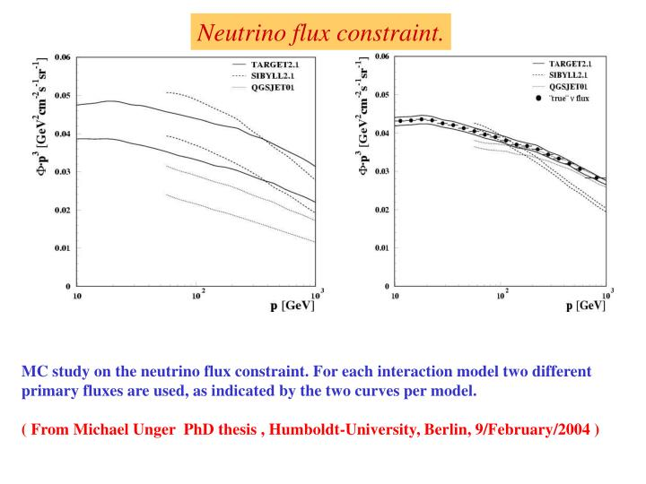 Neutrino flux constraint.