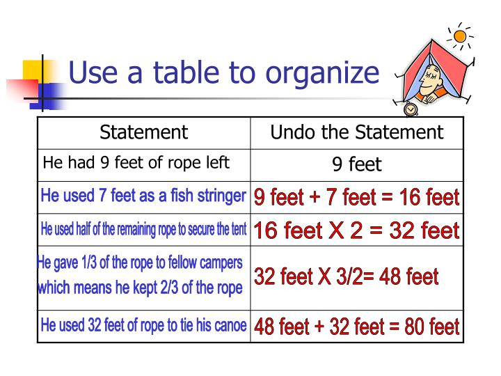 Use a table to organize
