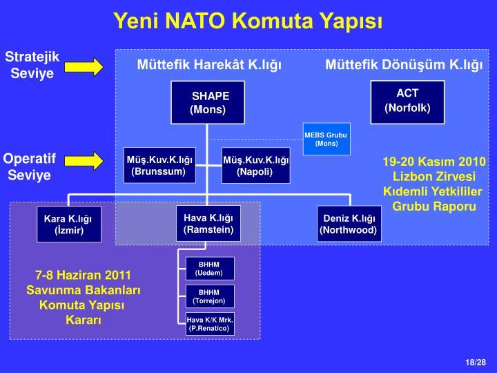 Yeni NATO Komuta Yapısı