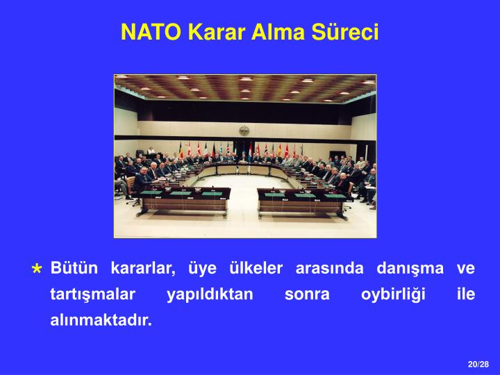 NATO Karar Alma Süreci