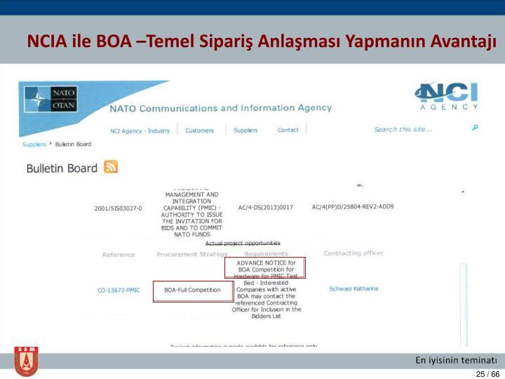NCIA ile BOA –Temel Sipariş Anlaşması Yapmanın Avantajı