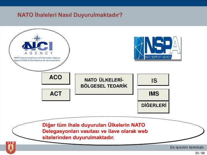 NATO İhaleleri Nasıl Duyurulmaktadır?