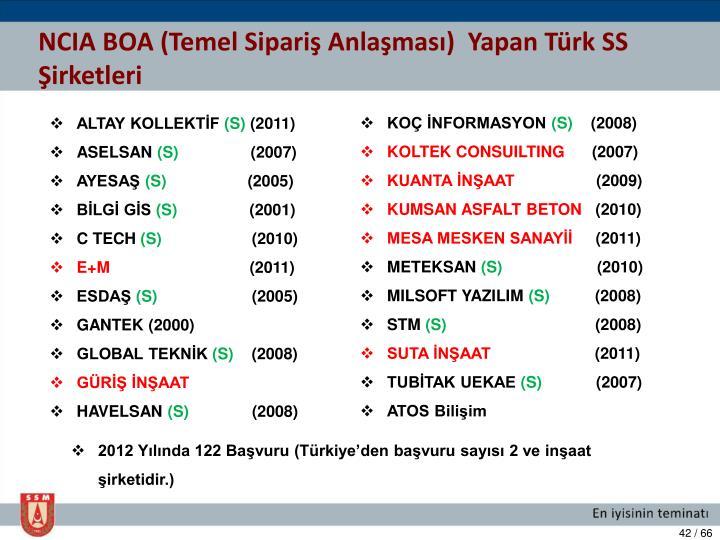 NCIA BOA (Temel Sipariş Anlaşması)  Yapan Türk SS Şirketleri